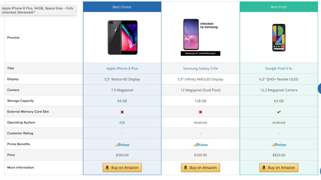 comparison table - The best Amazon affiliate link plugins for WordPress