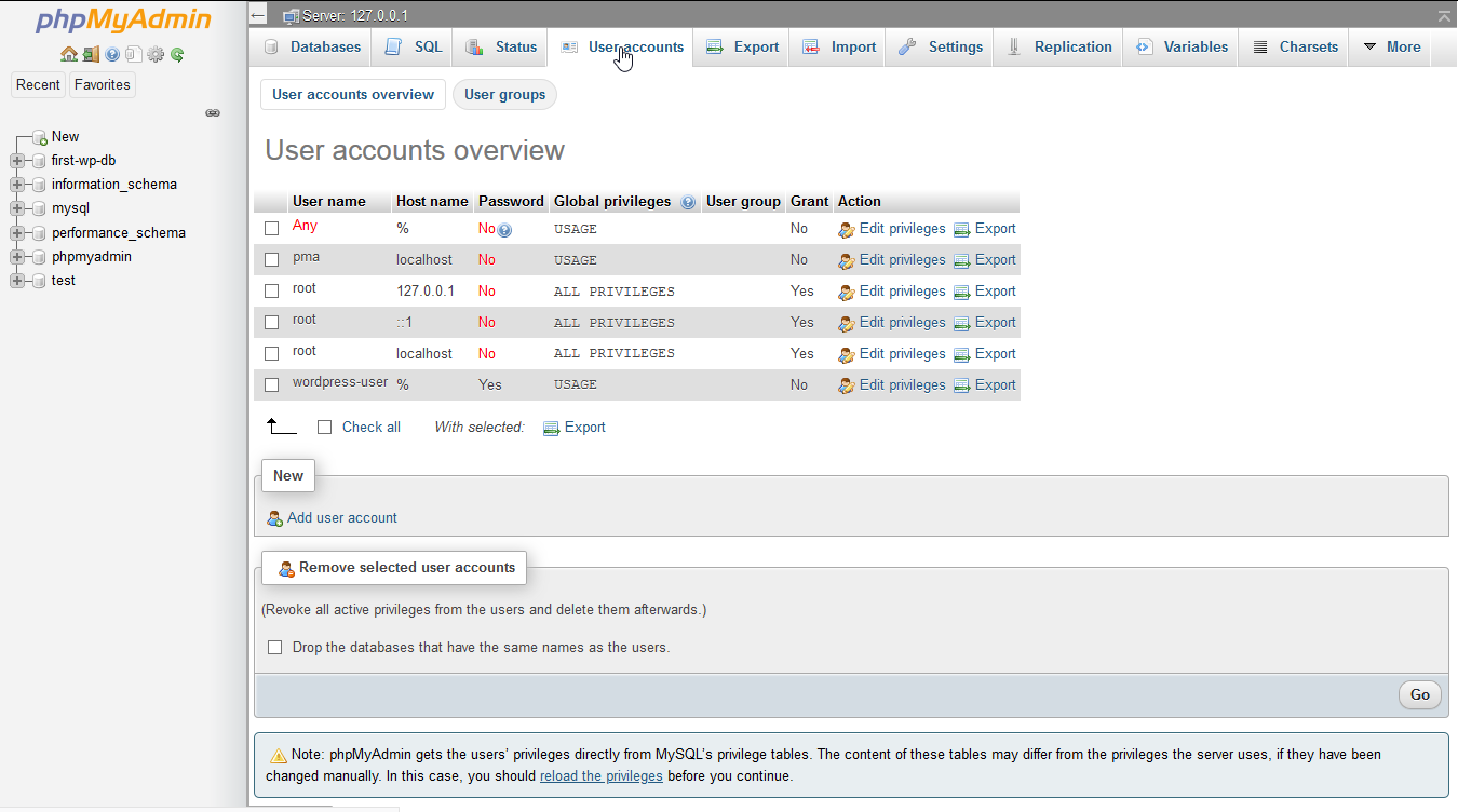 User accounts overview.