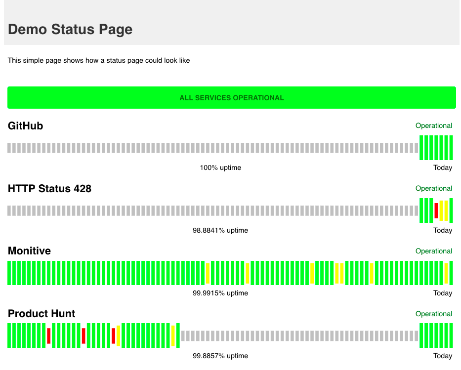 image5 - Measuring Uptime and Detecting Downtime: Be aware even when you're actually not!